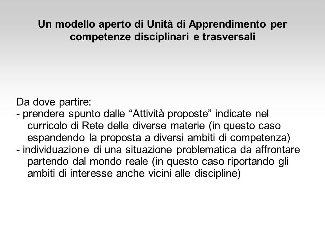 Un modello aperto di Unità di Apprendimento per competenze disciplinari e trasversali