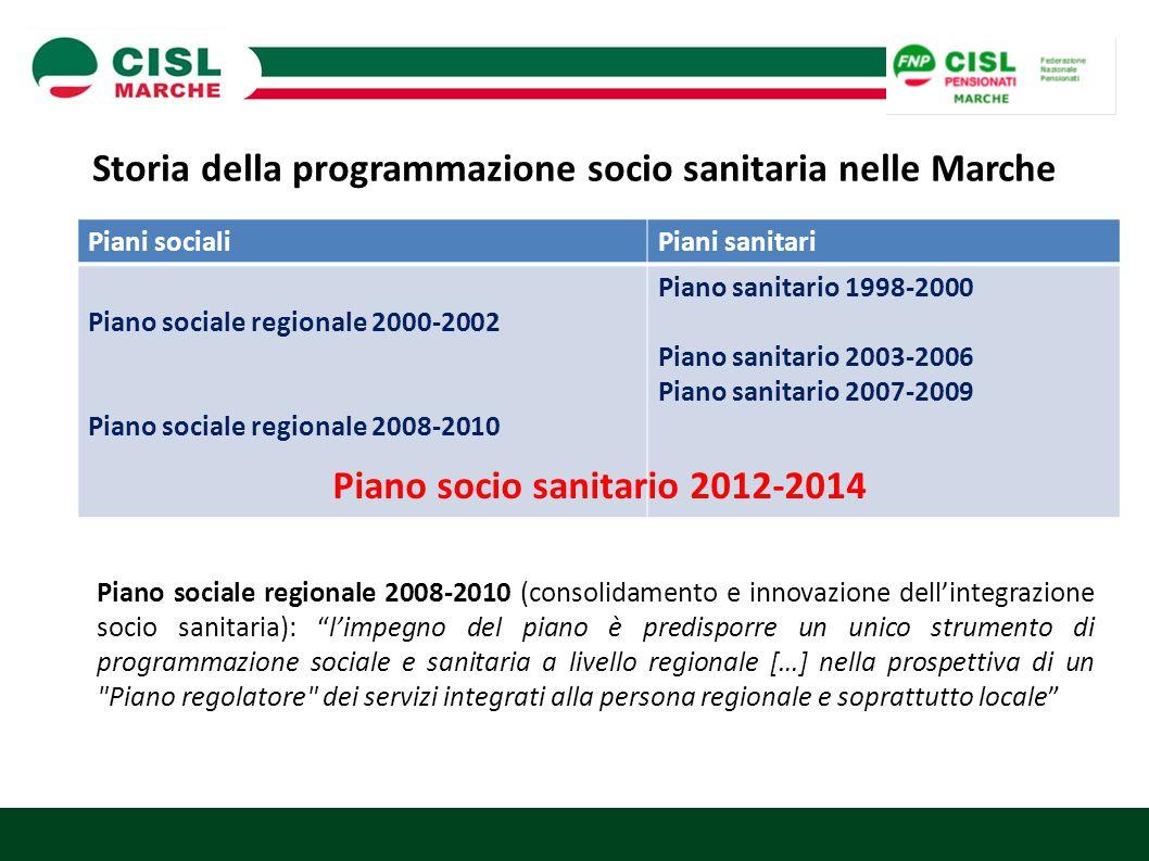 Storia della programmazione socio sanitaria nelle Marche