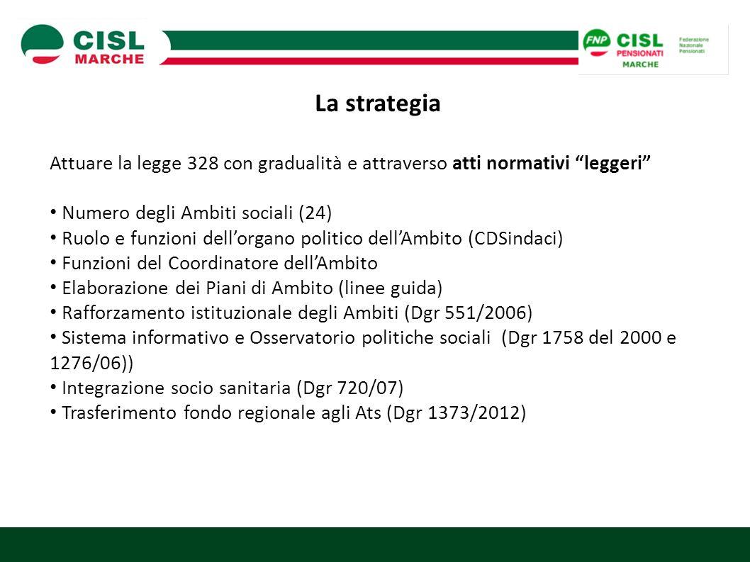 La strategia Attuare la legge 328 con gradualità e attraverso atti normativi leggeri Numero degli Ambiti sociali (24)