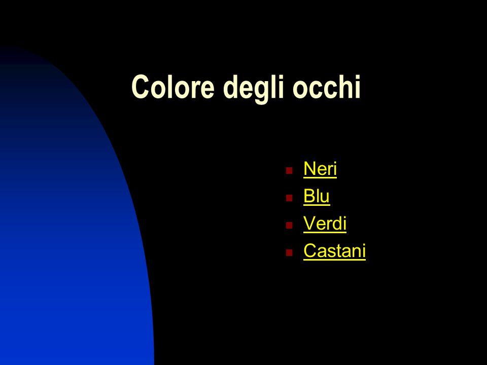 Colore degli occhi Neri Blu Verdi Castani
