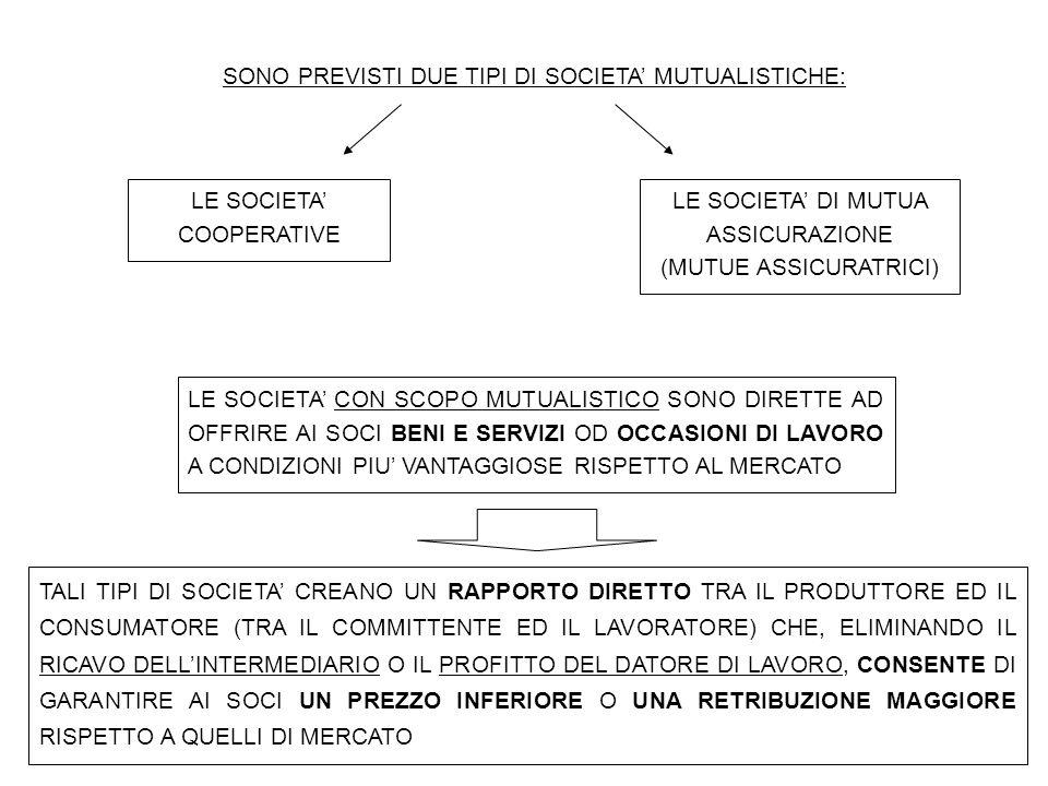 SONO PREVISTI DUE TIPI DI SOCIETA' MUTUALISTICHE: