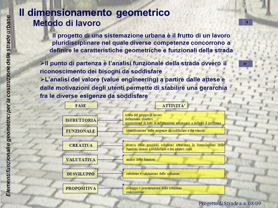 Il dimensionamento geometrico