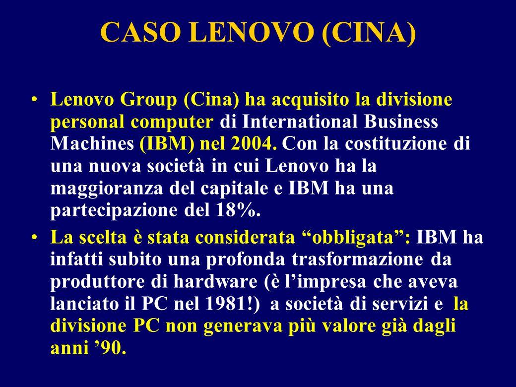 CASO LENOVO (CINA)