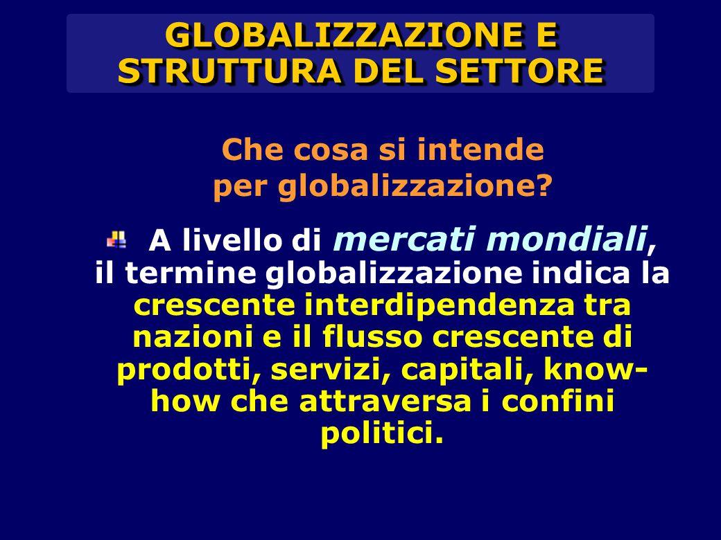 GLOBALIZZAZIONE E STRUTTURA DEL SETTORE