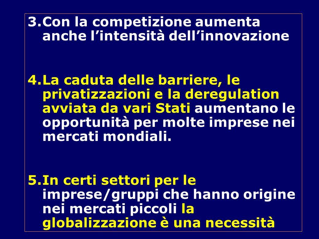 Con la competizione aumenta anche l'intensità dell'innovazione