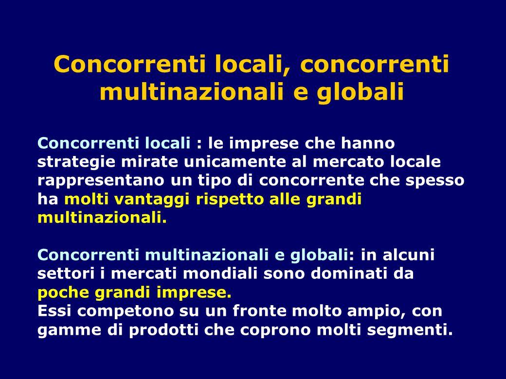 Concorrenti locali, concorrenti multinazionali e globali