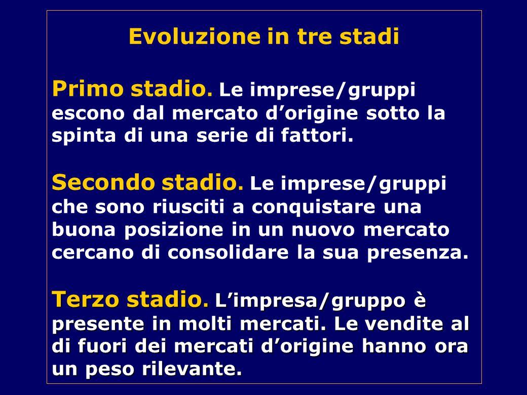 Evoluzione in tre stadi