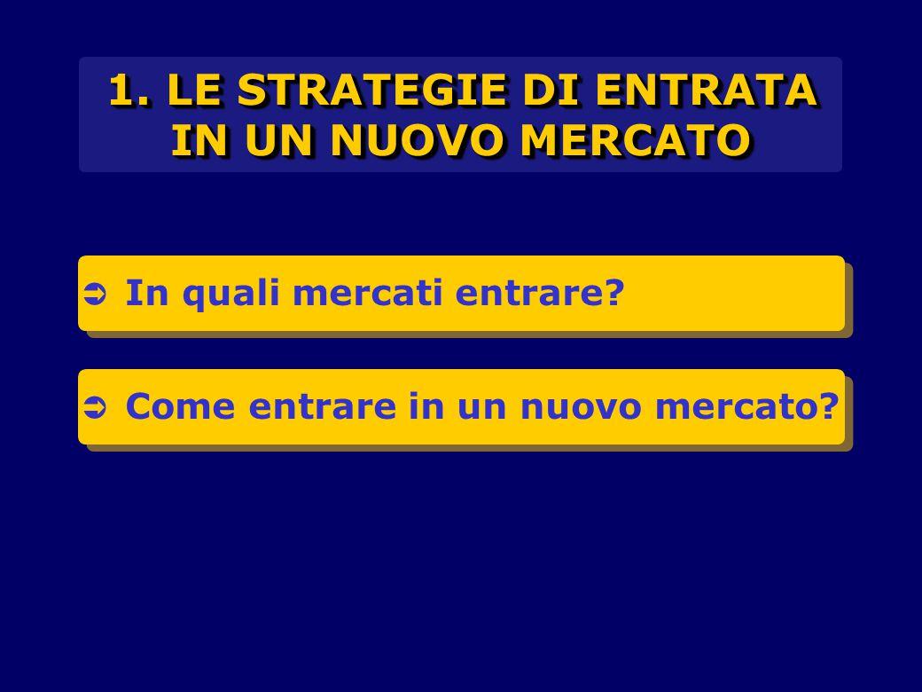 1. LE STRATEGIE DI ENTRATA IN UN NUOVO MERCATO