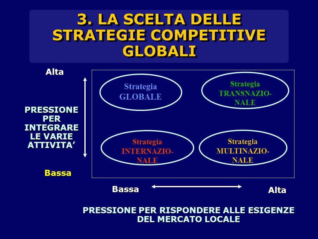 3. LA SCELTA DELLE STRATEGIE COMPETITIVE GLOBALI