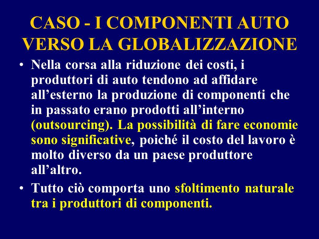 CASO - I COMPONENTI AUTO VERSO LA GLOBALIZZAZIONE