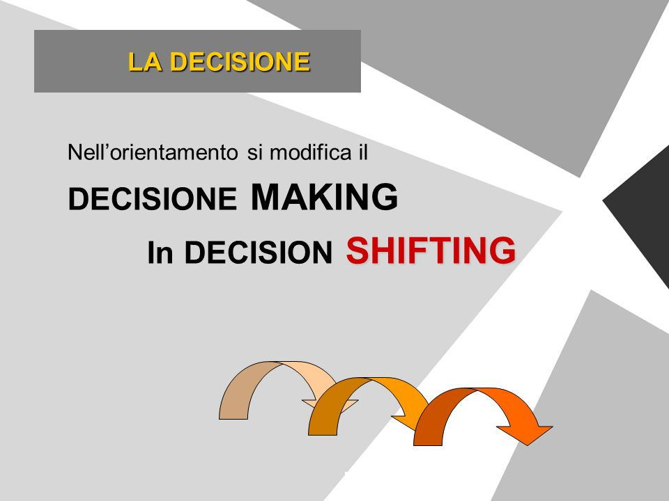 DECISIONE MAKING In DECISION SHIFTING LA DECISIONE
