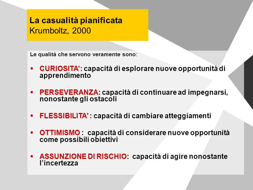 La casualità pianificata Krumboltz, 2000
