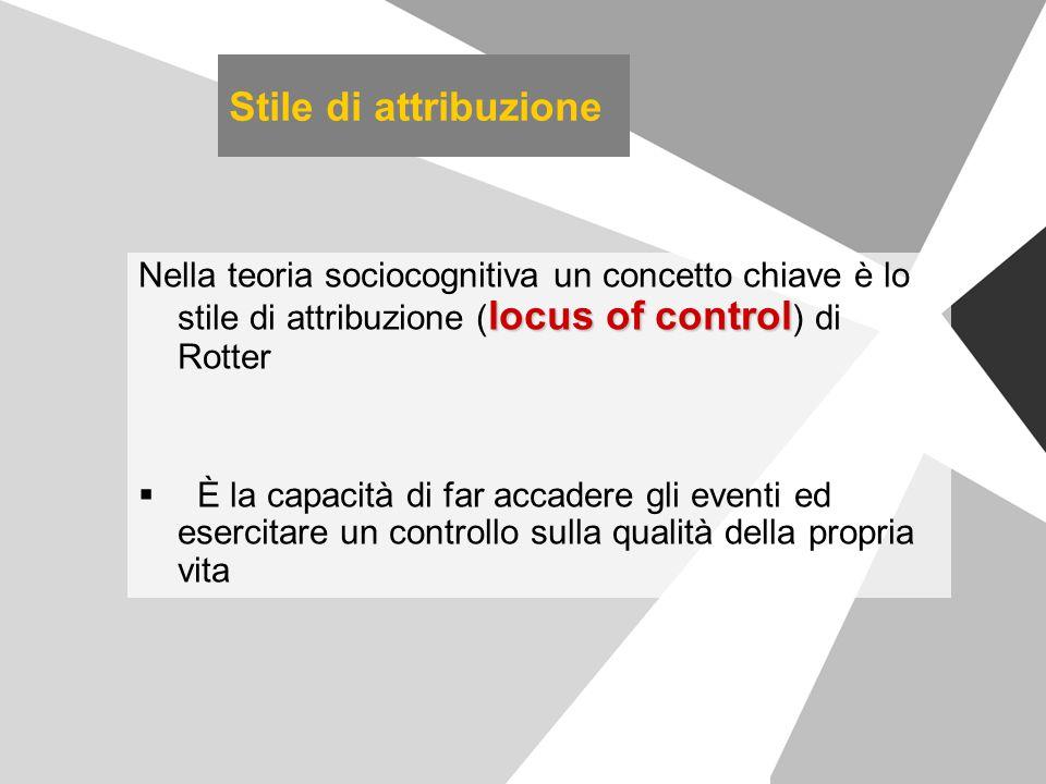 Stile di attribuzione Nella teoria sociocognitiva un concetto chiave è lo stile di attribuzione (locus of control) di Rotter.