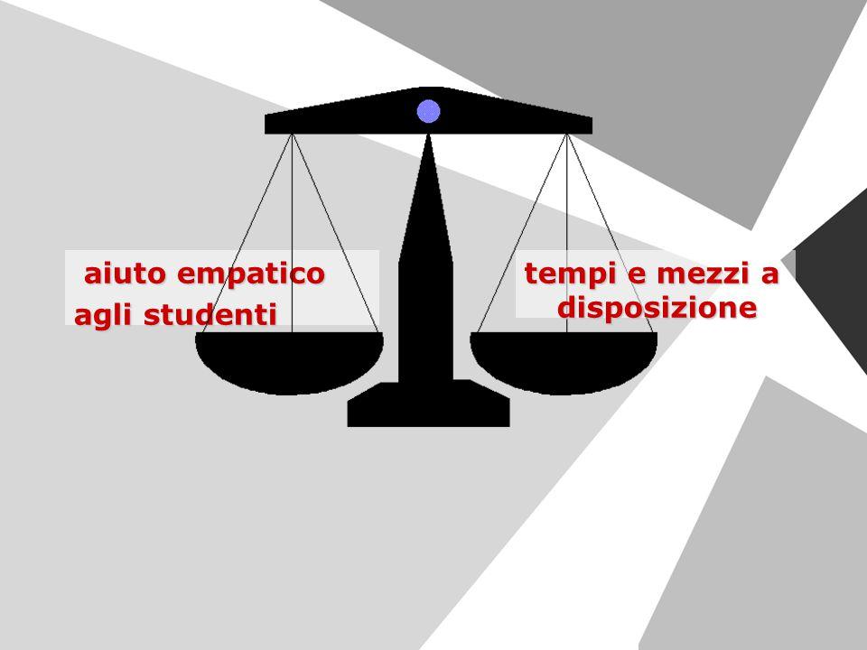 aiuto empatico agli studenti tempi e mezzi a disposizione