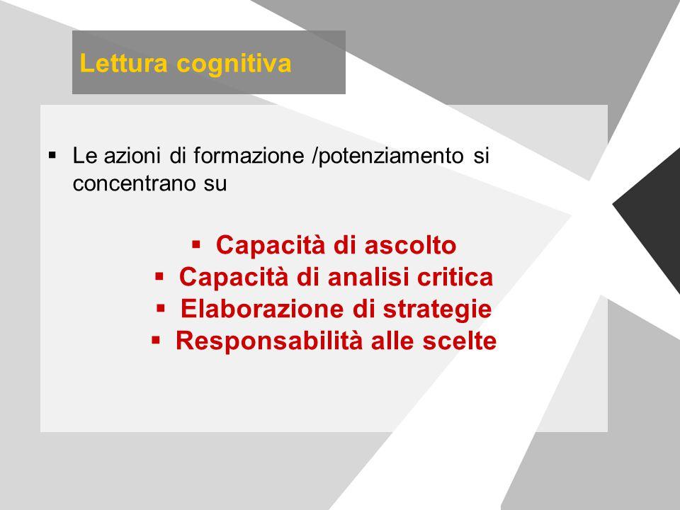 Capacità di analisi critica Elaborazione di strategie