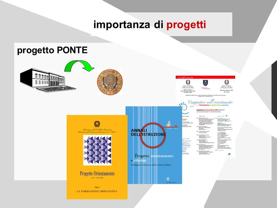 importanza di progetti