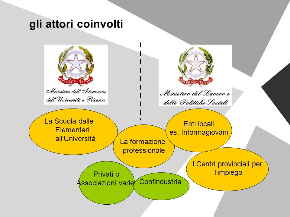 I Centri provinciali per
