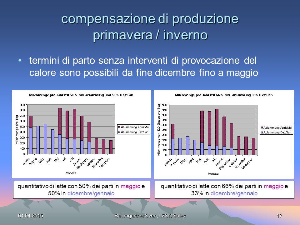 compensazione di produzione primavera / inverno