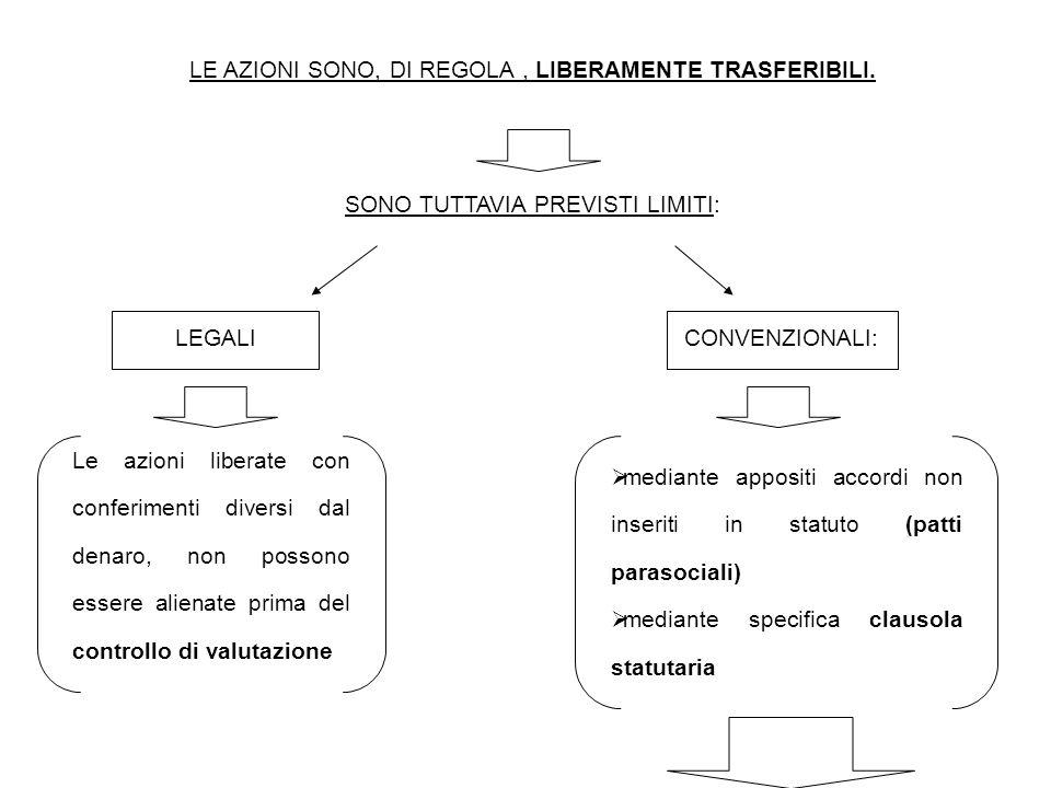 LE AZIONI SONO, DI REGOLA , LIBERAMENTE TRASFERIBILI.