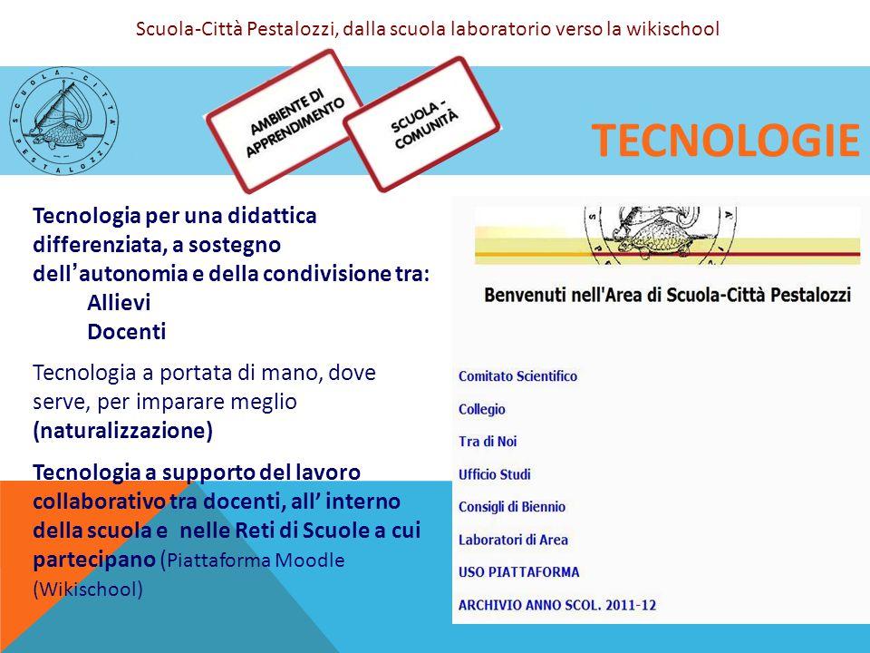 Scuola-Città Pestalozzi, dalla scuola laboratorio verso la wikischool