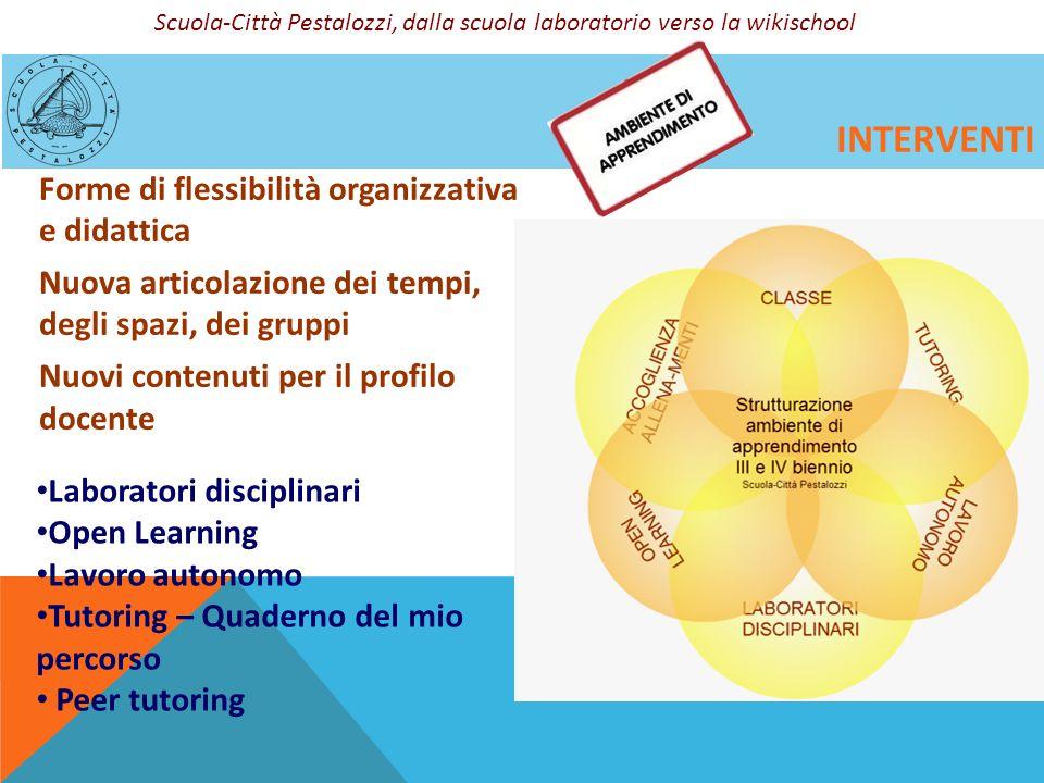 Interventi Forme di flessibilità organizzativa e didattica