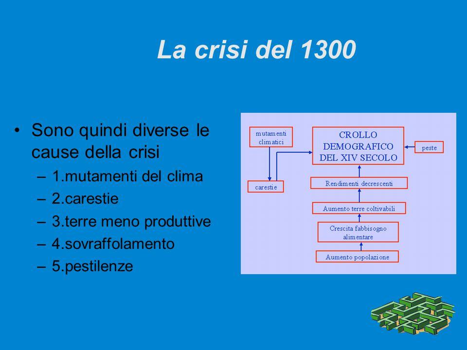La crisi del 1300 Sono quindi diverse le cause della crisi