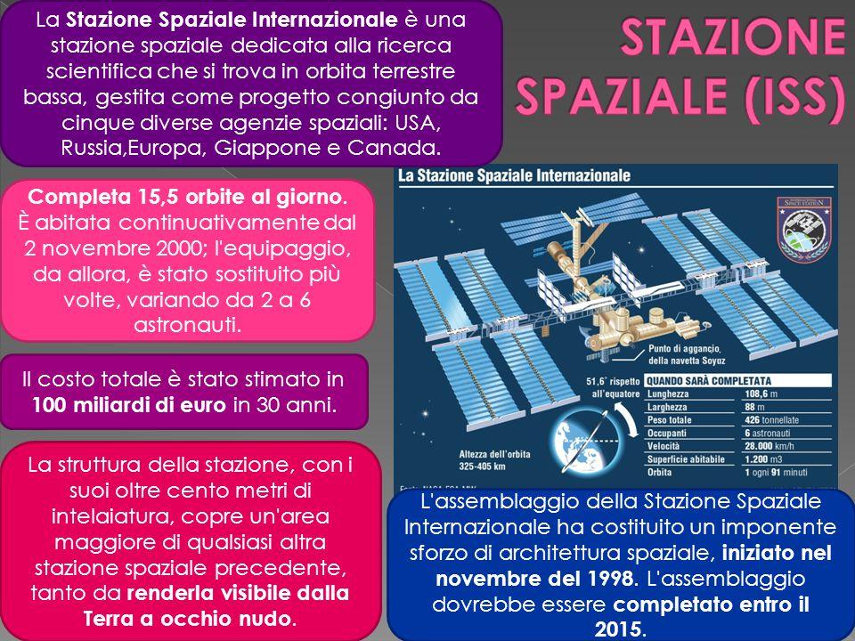 STAZIONE SPAZIALE (ISS)