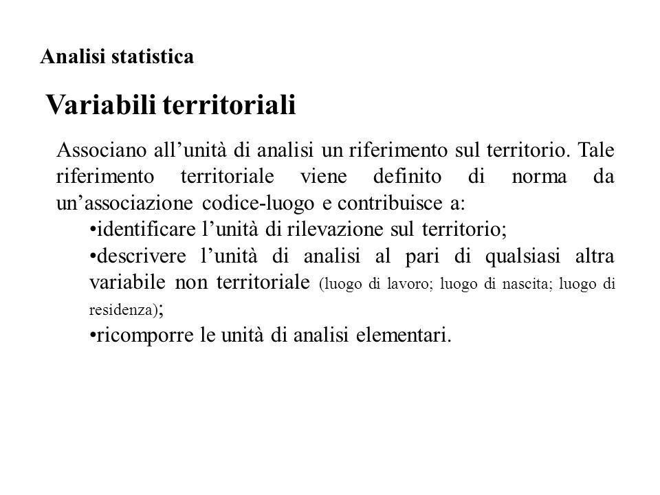 Variabili territoriali