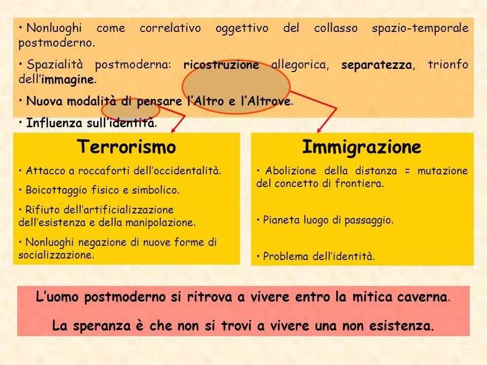 Terrorismo Immigrazione