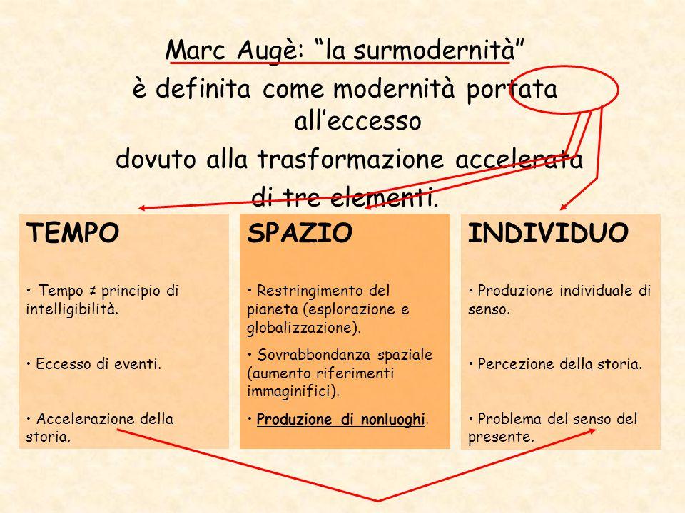 Marc Augè: la surmodernità