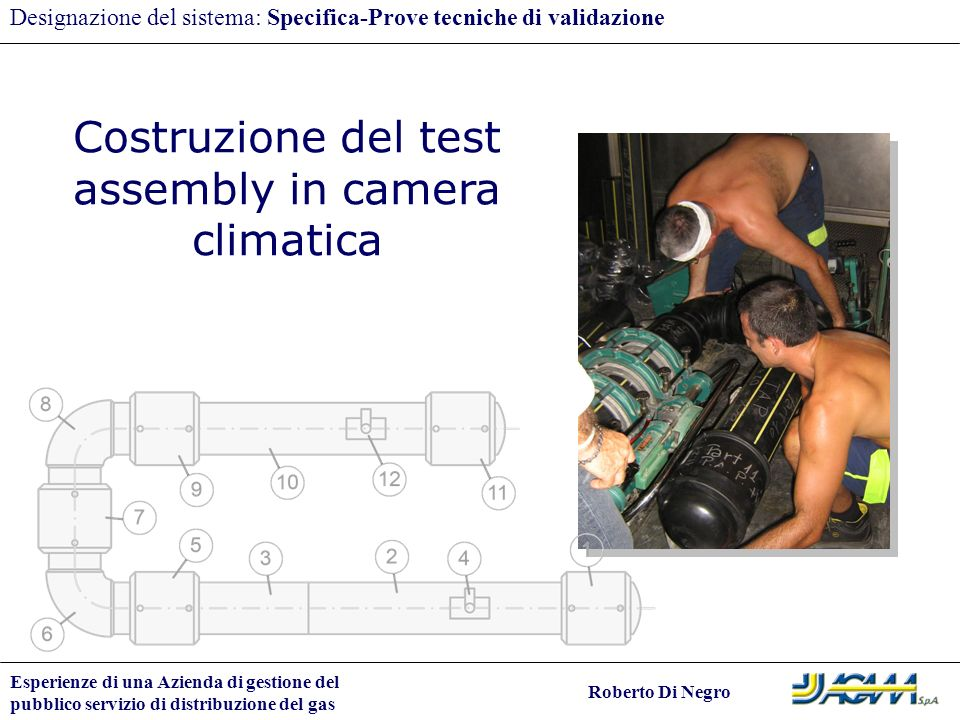 Costruzione del test assembly in camera climatica