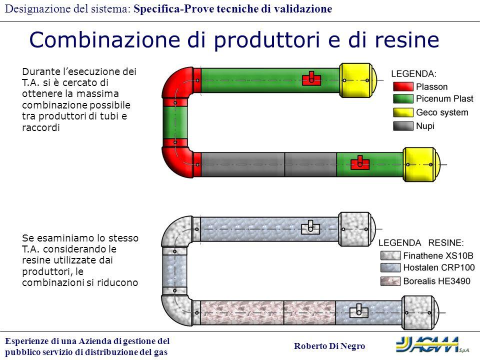 Combinazione di produttori e di resine