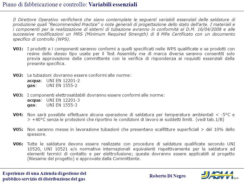 Piano di fabbricazione e controllo: Variabili essenziali