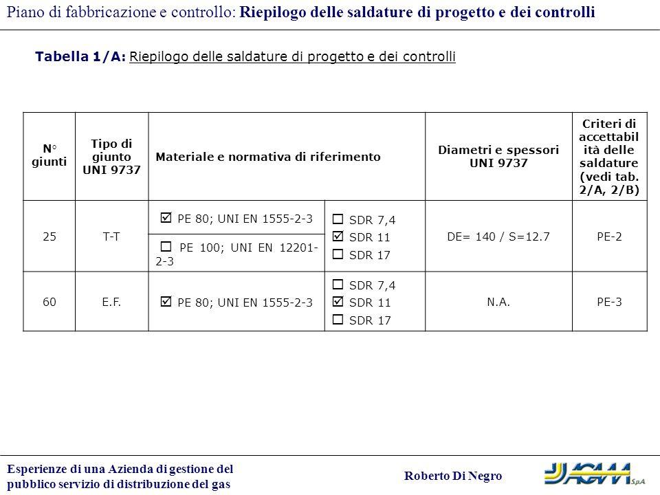 Criteri di accettabilità delle saldature (vedi tab. 2/A, 2/B)