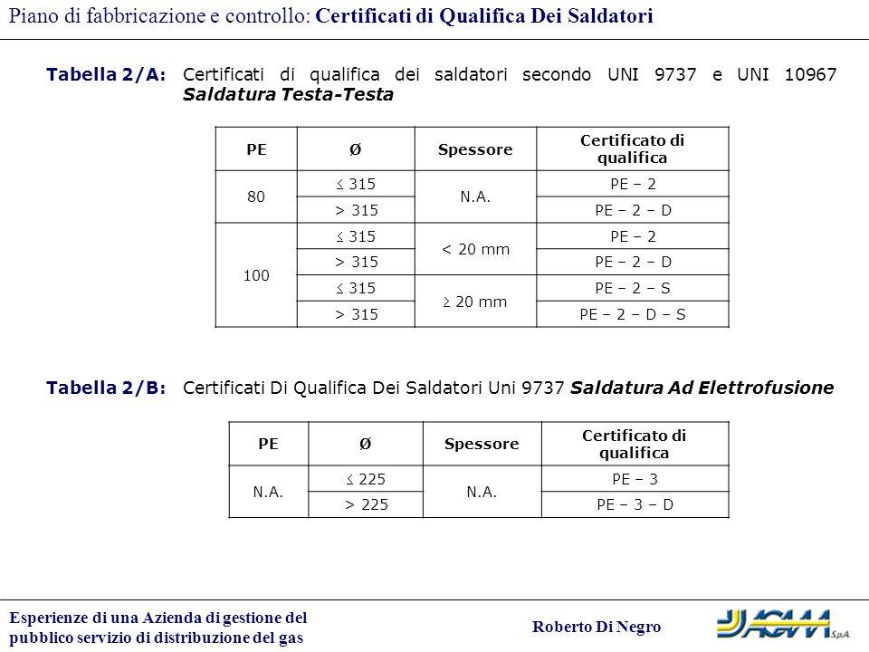 Certificato di qualifica Certificato di qualifica
