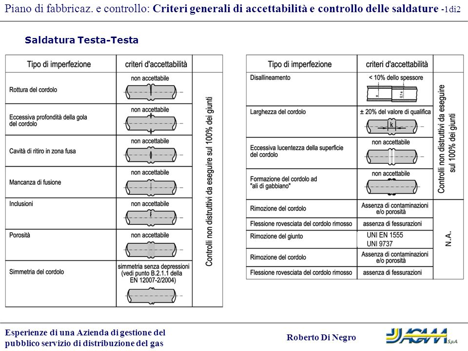 Piano di fabbricaz. e controllo: Criteri generali di accettabilità e controllo delle saldature -1di2