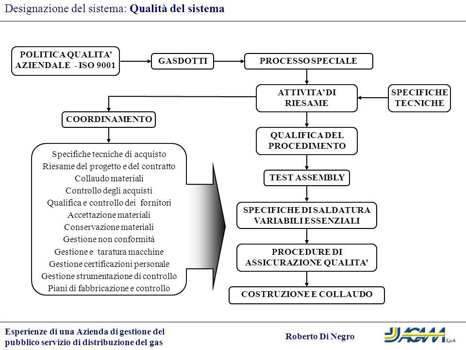 Designazione del sistema: Qualità del sistema