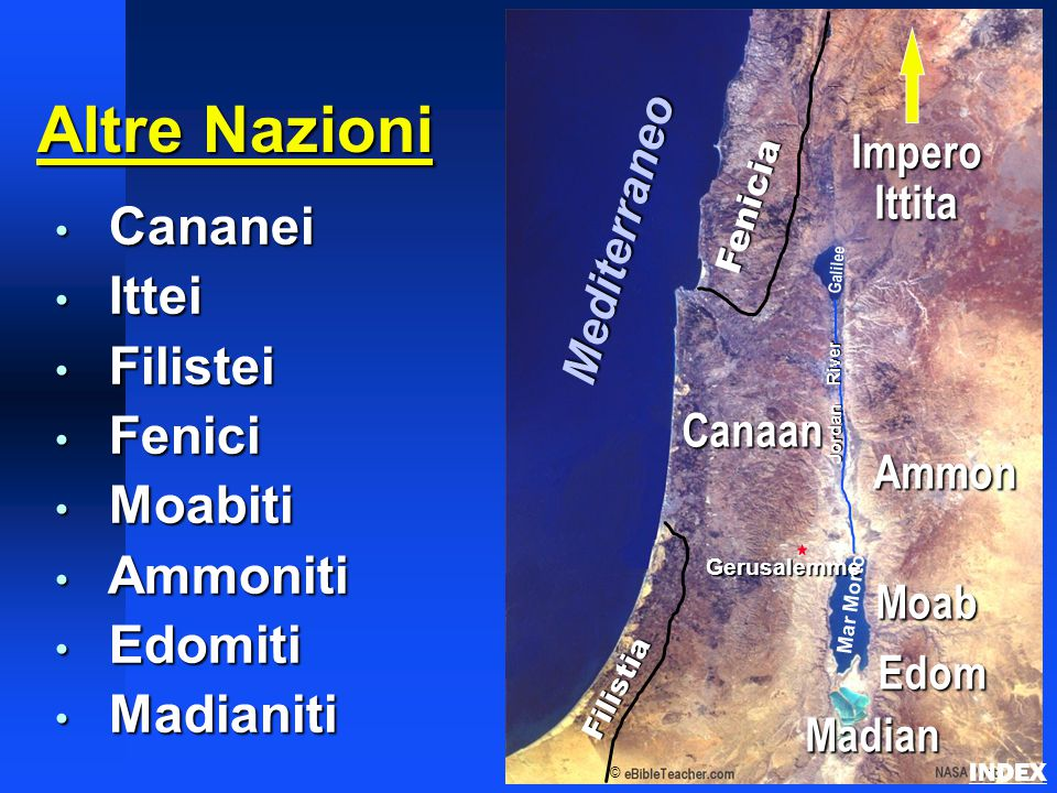 Altre Nazioni Cananei Ittei Filistei Fenici Moabiti Ammoniti Edomiti