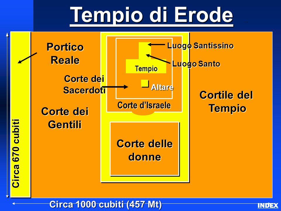 Tempio di Erode Portico Reale Cortile del Tempio Corte dei Gentili