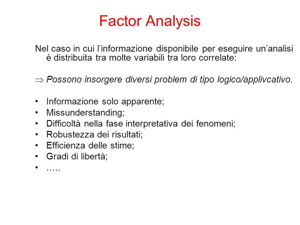 Factor Analysis Nel caso in cui l'informazione disponibile per eseguire un'analisi è distribuita tra molte variabili tra loro correlate: