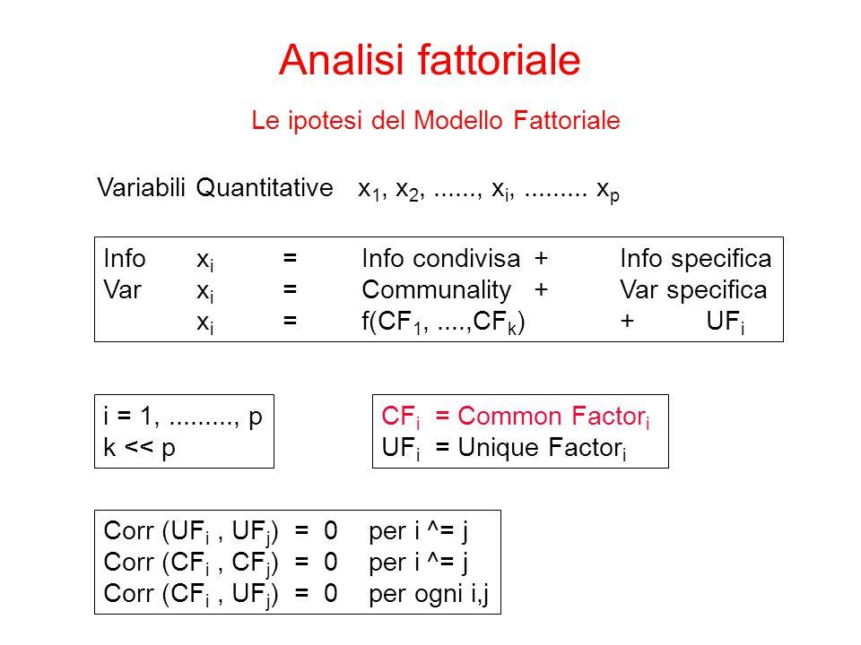Le ipotesi del Modello Fattoriale