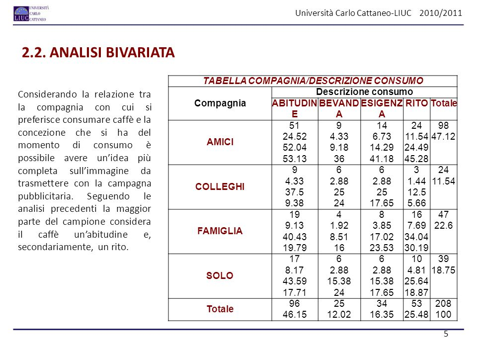 TABELLA COMPAGNIA/DESCRIZIONE CONSUMO