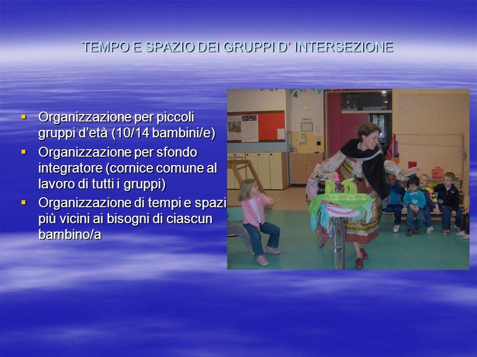 TEMPO E SPAZIO DEI GRUPPI D' INTERSEZIONE