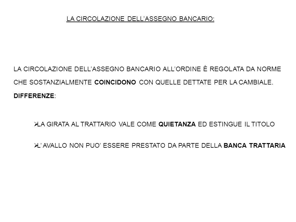 LA CIRCOLAZIONE DELL'ASSEGNO BANCARIO: