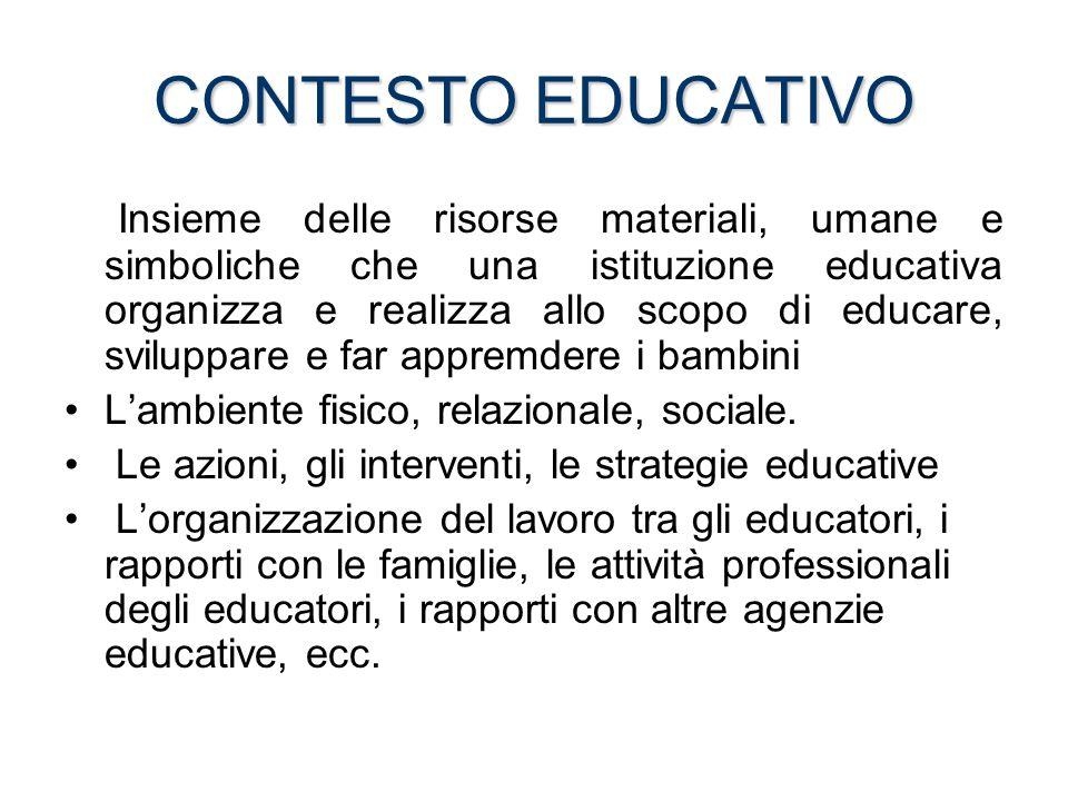 CONTESTO EDUCATIVO