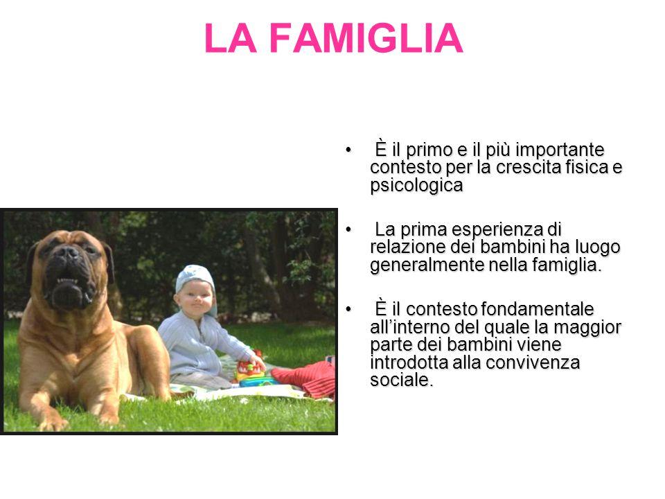 LA FAMIGLIA È il primo e il più importante contesto per la crescita fisica e psicologica.