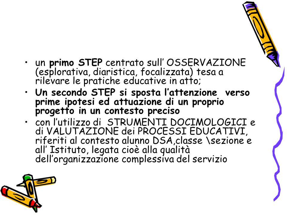 un primo STEP centrato sull' OSSERVAZIONE (esplorativa, diaristica, focalizzata) tesa a rilevare le pratiche educative in atto;