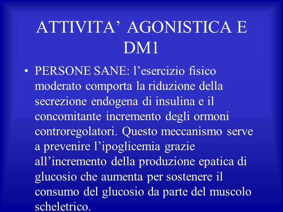 ATTIVITA' AGONISTICA E DM1