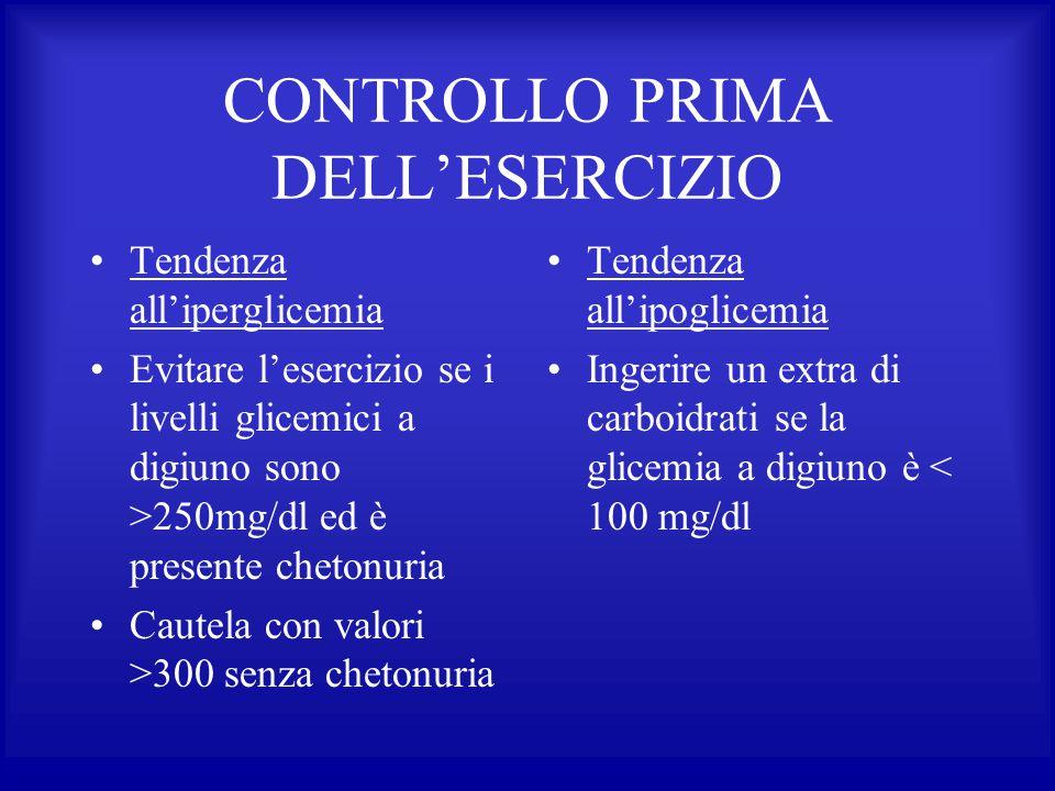 CONTROLLO PRIMA DELL'ESERCIZIO