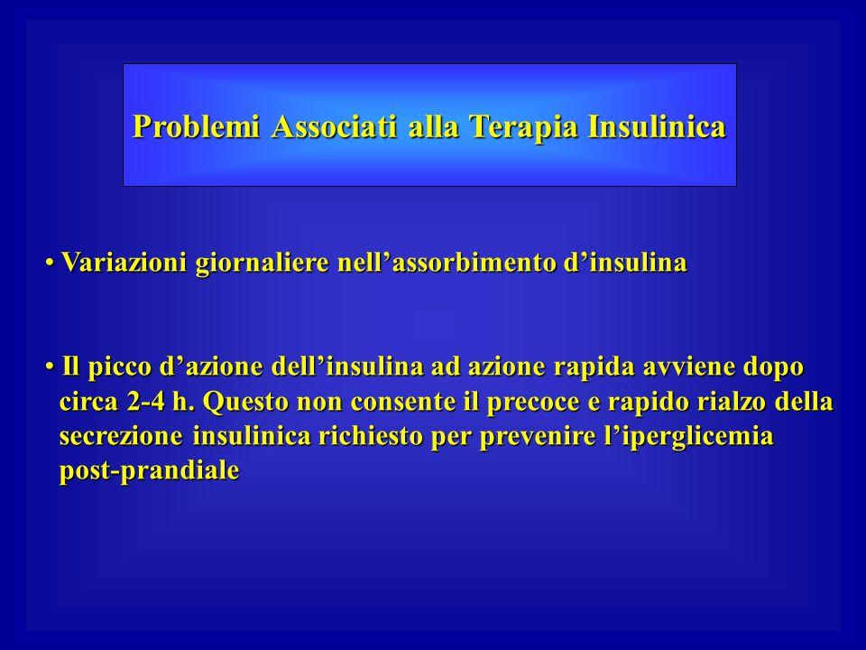 Problemi Associati alla Terapia Insulinica